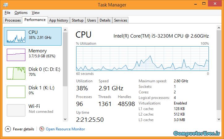 مدت زمان روشن بودن کامپیوتر Windows Task Manager
