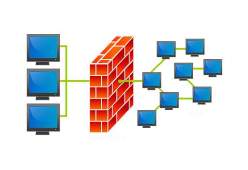 نرم افزار امنیتی یا فایروال سیستم